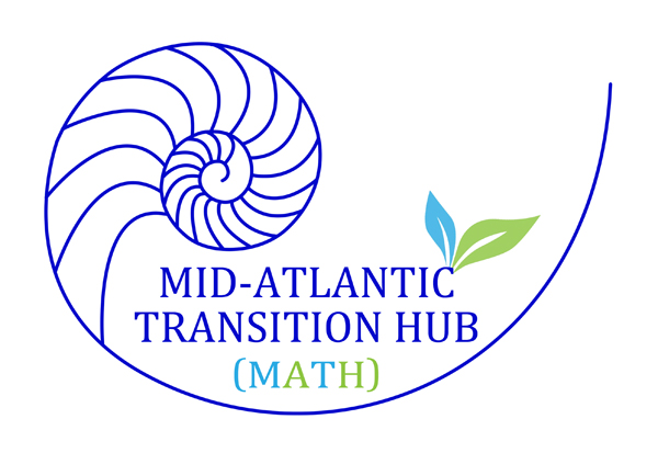 Logo for the Mid-Atlantic Transition Hub.