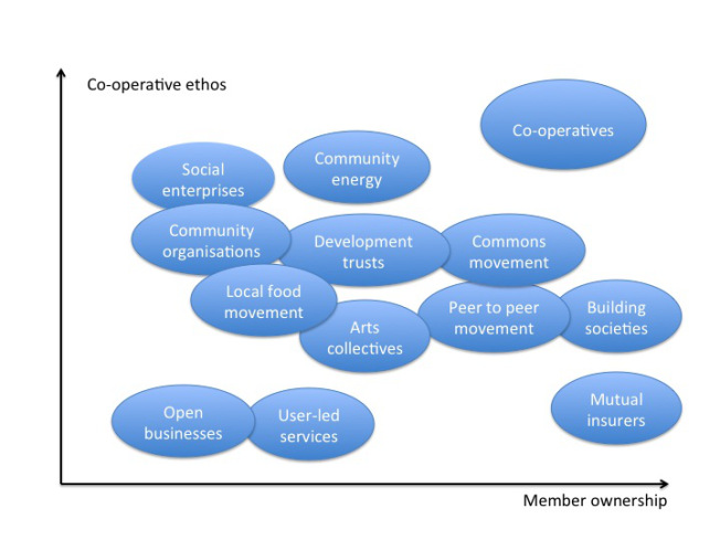 A Framework for New Economy Organizing thumbnail