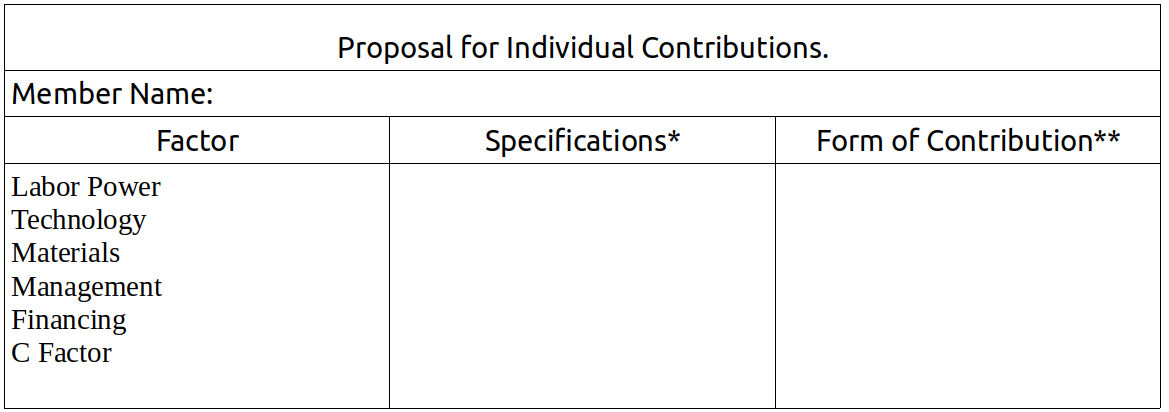 Proposal for Individual Contributions chart.