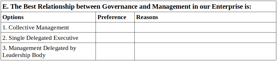 relationship between governanc and management