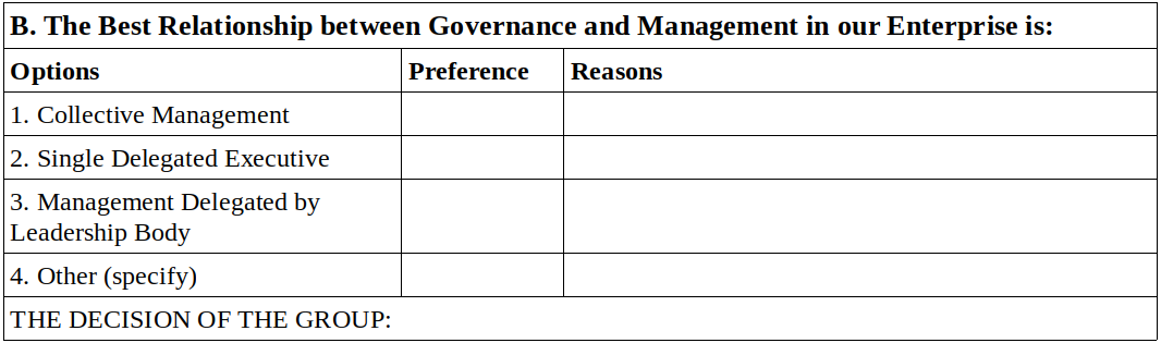 best relationship of governance and management