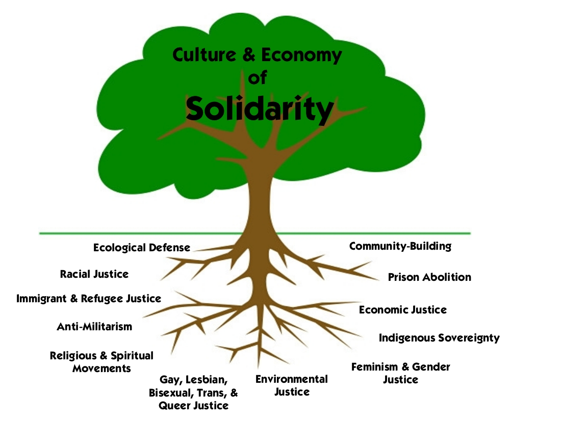 discerning new forms of solidarity If the family form is functional, why is it always changing, and why do new family   this new form is organic solidarity, and is characterized by dependence of.