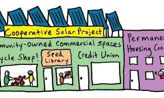 Drawing of several cooperative businesses next to each other. via The SELC.